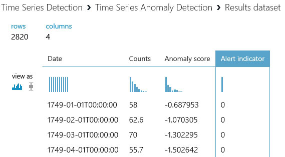 My Toolkit for Anomaly Detection – Jevgenijs Pankovs
